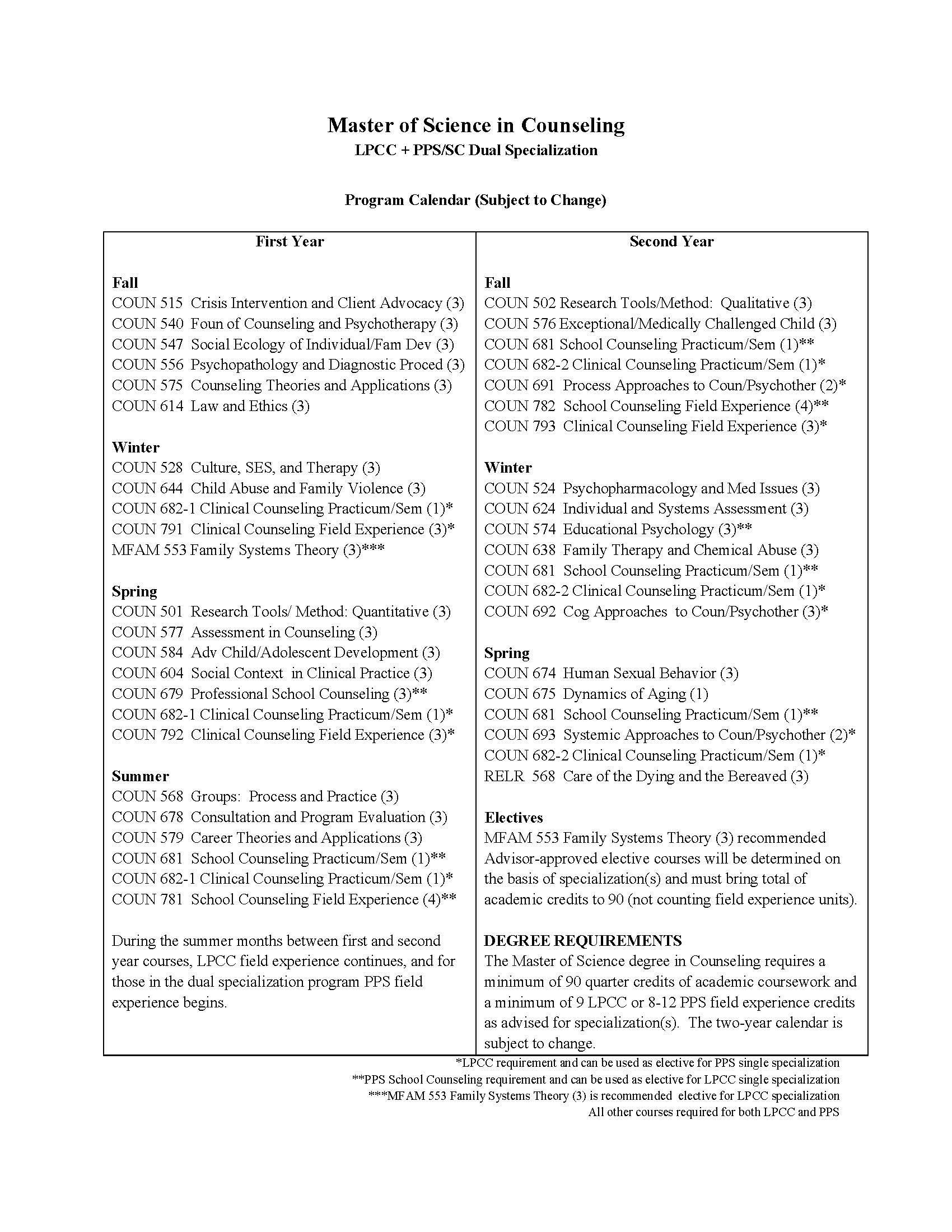 MS Counseling Two-Year Program Calendar